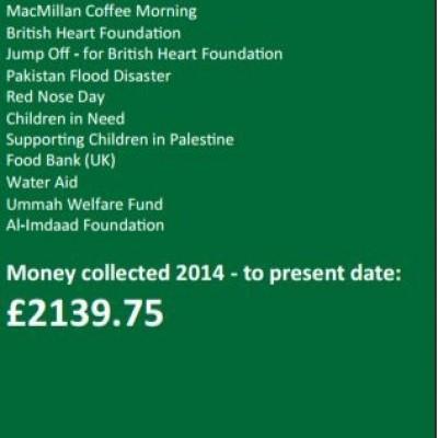 Al Islah Charity Fund Raising